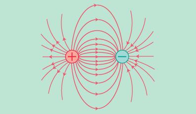 Thumbnail medan listrik dipol