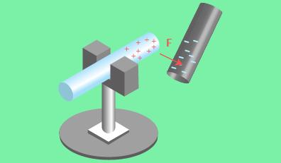 Percobaan listrik statis kaca bermuatan dengan plastik bermuatan