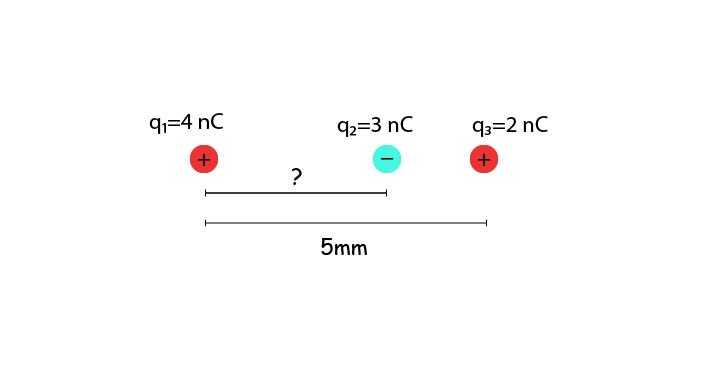 contoh soal dan pembahasan hukum coulomb 3