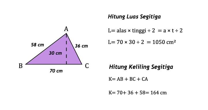 Contoh soal luas dan keliling segitiga