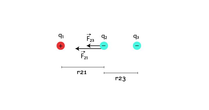 Gambar vektor contoh soal 2