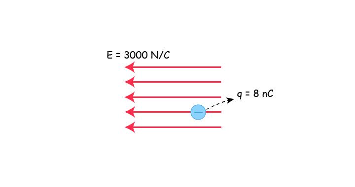 contoh soal dan pembahasan hukum coulomb 5 medan listrik homogen
