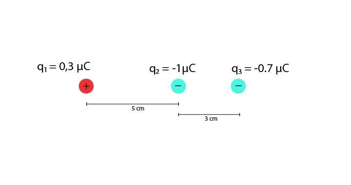 contoh soal dan pembahasan hukum coulomb 2