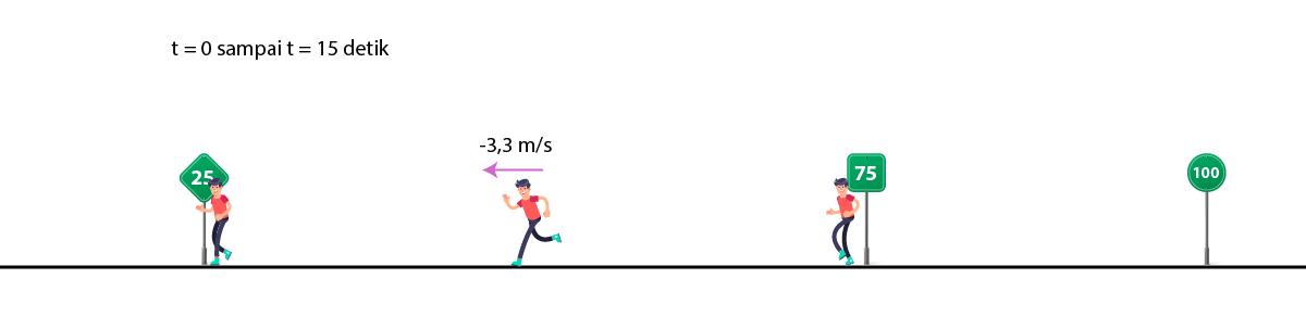 1 atlet lari latihan