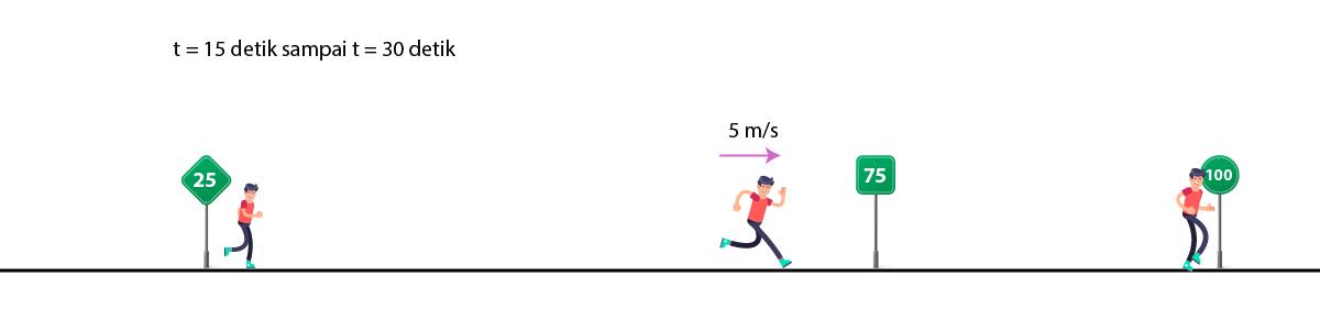 2 Atlet latihan lari