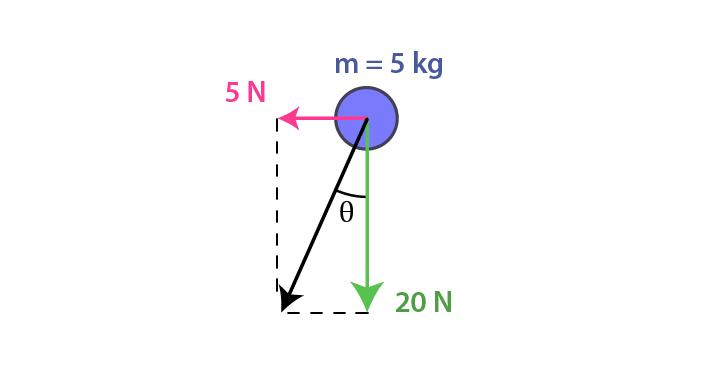 soal menghitung vektor percepatan benda