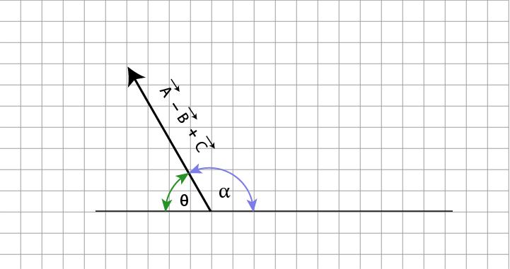 soal mencari sudut sebuah vektor