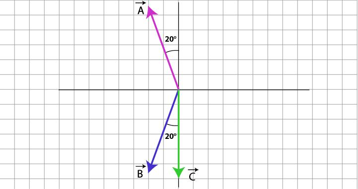 operasi 3 vektor di mana 2 di antaranya simetris