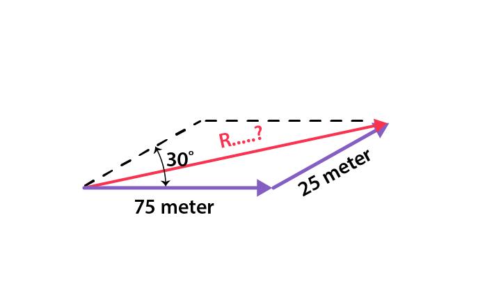 Soal vektor perpindahan