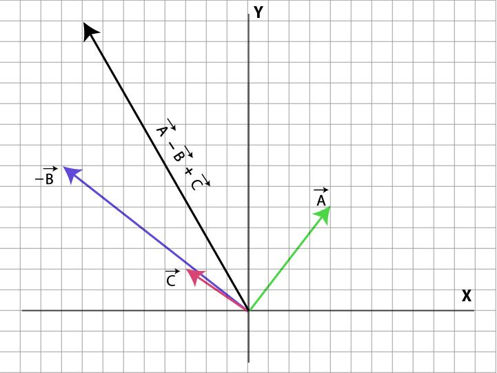 soal operasi 3 vektor
