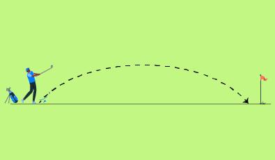 Gambar utama gerak parabola